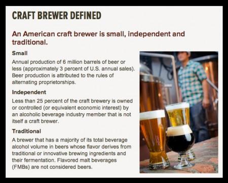 Brewers Association Definition of a Craft Brewer