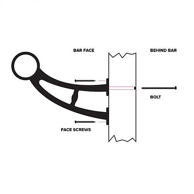 Design for mounting a bar rail designed bracket