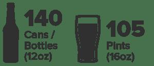 50 Litre Keg holds 140 12oz cans / bottles or 105 pints