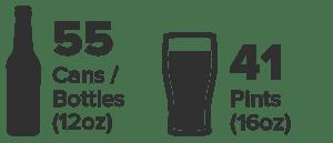 Sixth Barrel Keg holds 55 12oz cans / bottles or 41 pints