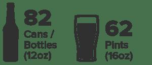 Slim Quarter Keg holds 82 12oz cans / bottles or 62 pints