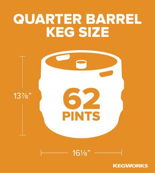 Quarter Barrel Keg Size