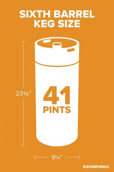 Sixth Barrel Keg Size