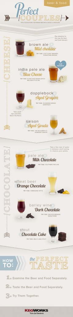 Beer, Cheese, and Chocolate Perfect Couple Pairing Infographic