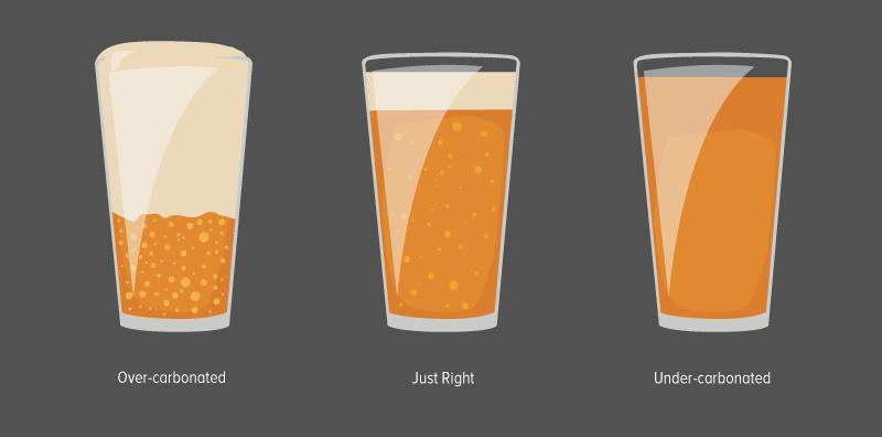 beer carbonation