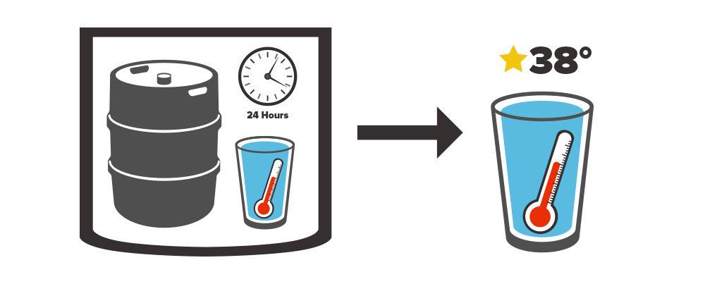 measure liquid temperature