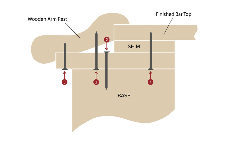 bar rail molding installation figure 2
