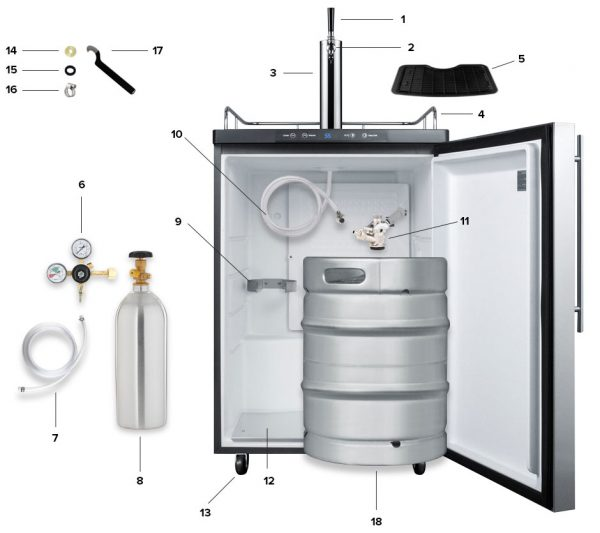 Kegerator Diagram