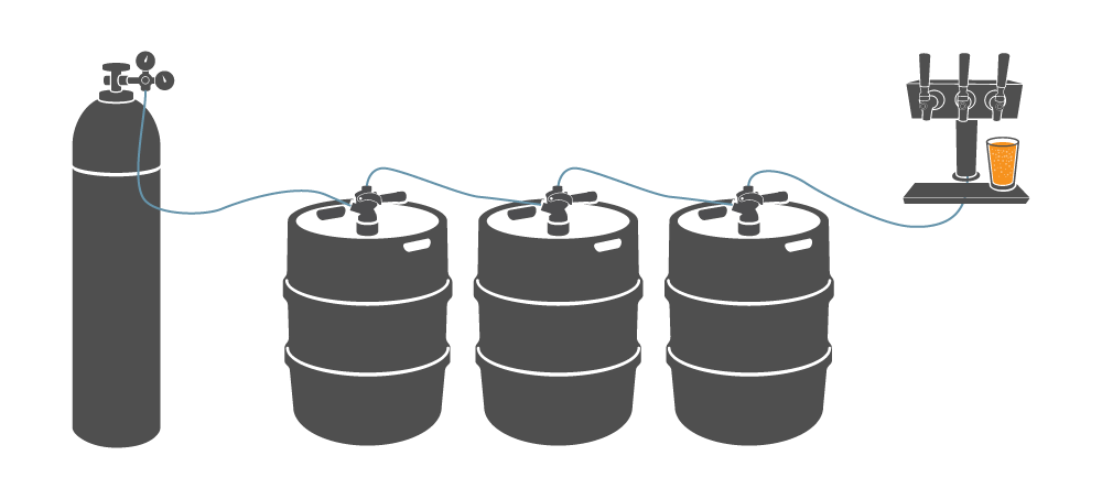 full kegs in series