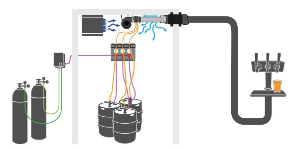 single duct draft system