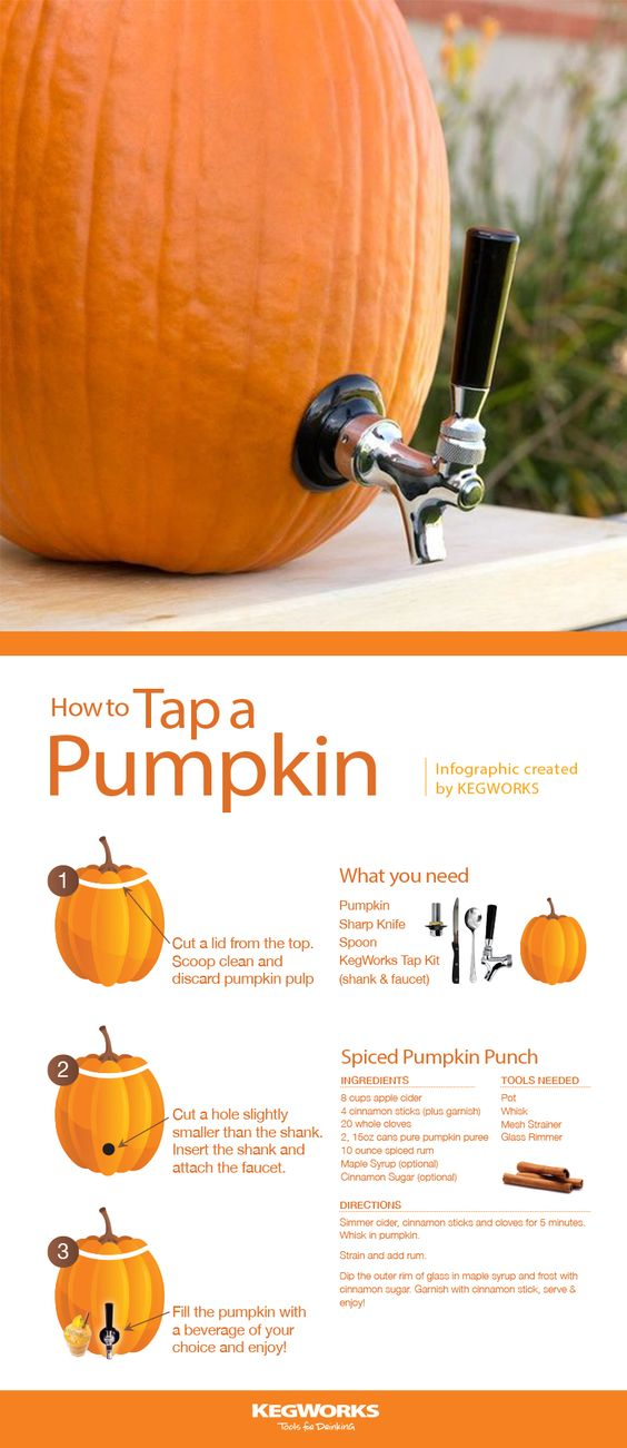 kegworks-how-to-make-a-diy-pumpkin-keg-tap-in-minutes-6